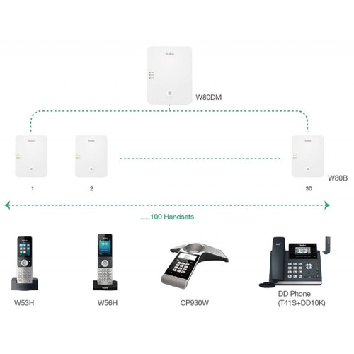 Аксессуар для телефона Yealink W80B-updated (W80B-updated)