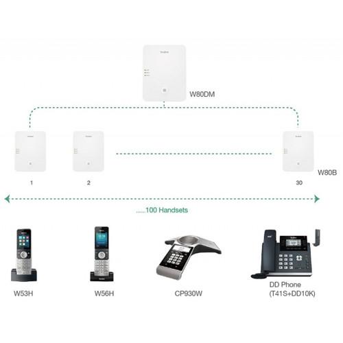 Аксессуар для телефона Yealink W80DM (W80DM)